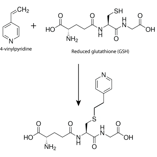 A Derivatizing Agent for Glutathione Assays